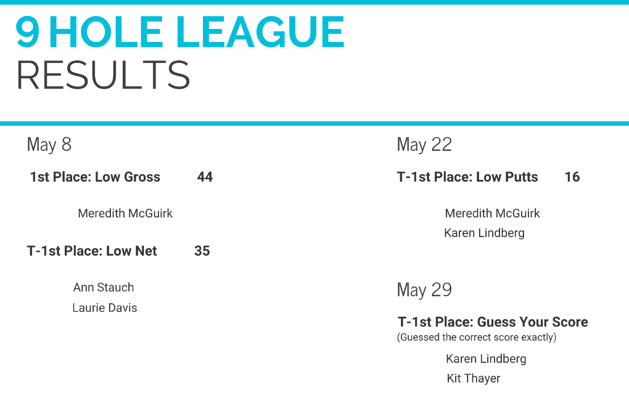 9 Hole League Results